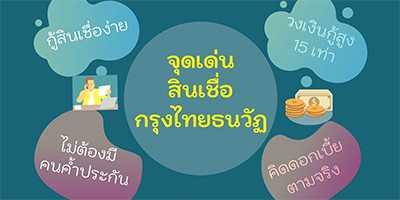 สินเชื่อผู้มีรายได้น้อยกรุงไทยมีอะไรน่าสนใจบ้าง วิธีสมัครสินเชื่อผู้มีรายได้น้อยกรุงไทยล่าสุดออนไลน์